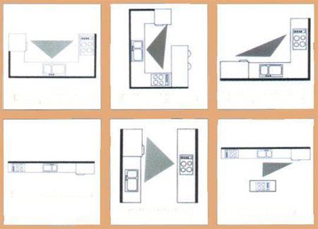 triangulo-cocina