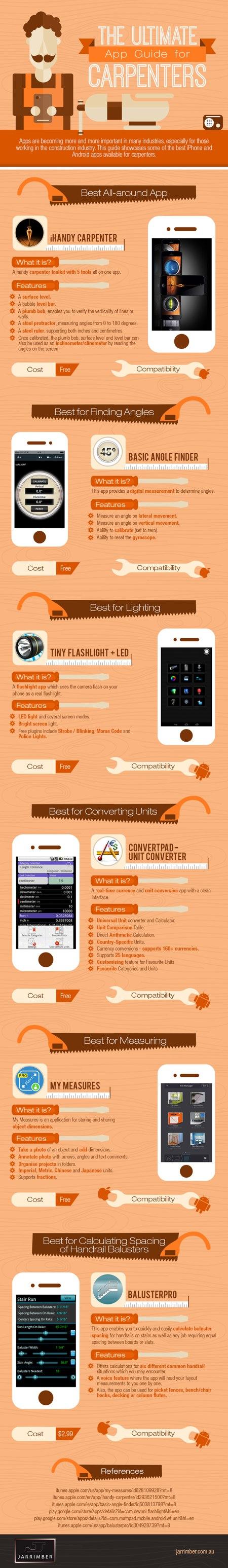 aplicaciones-utiles-carpinteria-infografia