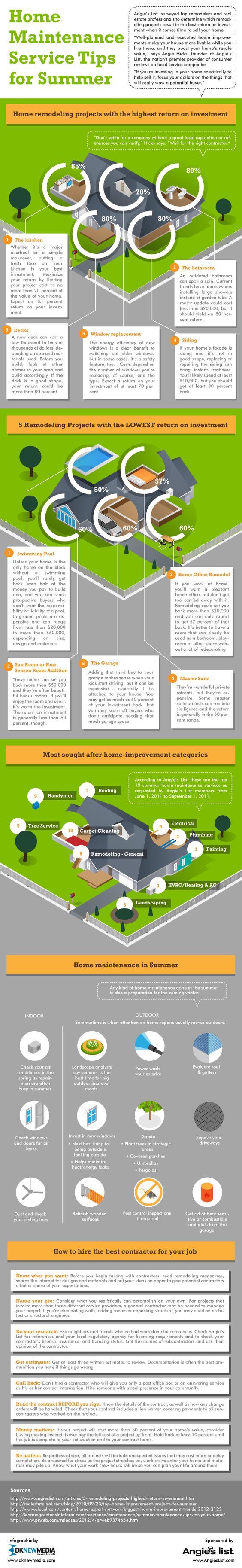 Aspectos reforma de su hogar infograf a reformas madrid - Reformas hogar madrid ...
