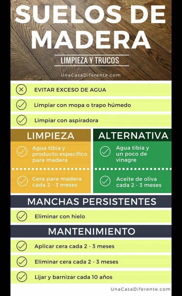 consejos para cuidar los suelos de madera infografia
